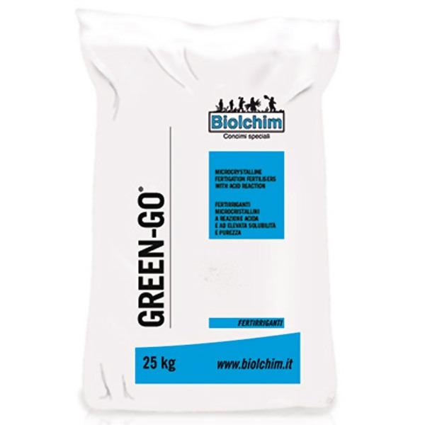 GREEN-GO TERMÉKCSALÁD